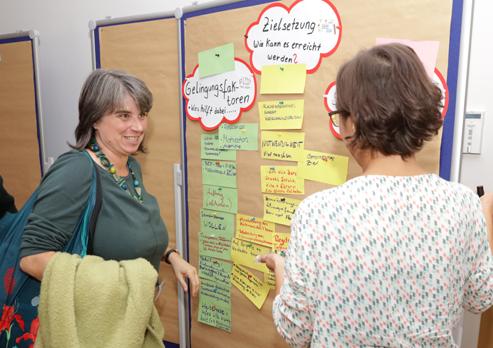 Verschiedene Lösungsansaetze, inspiriert durch das Wiesbadener Beispiel, wurden erarbeitet.